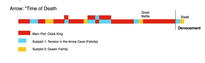 Arrow-Revised